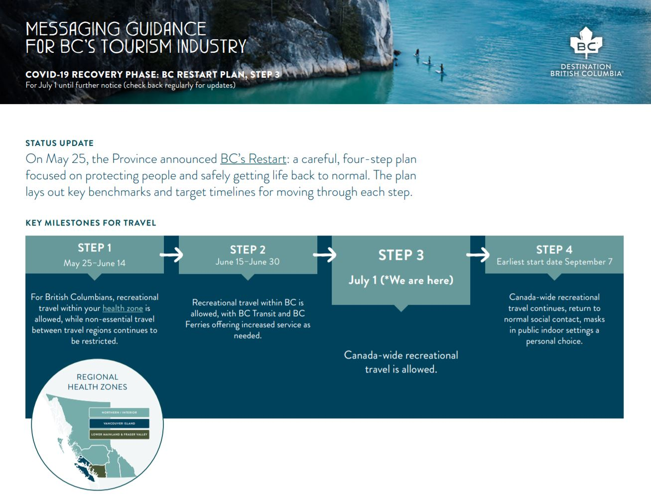 Step 3 Messaging Guidance for BC's Tourism Industry