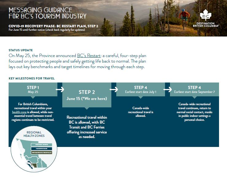 Messaging Guidance for BC Tourism Industry